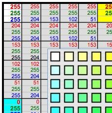 Die Farbpalette von RagTime als RGB Werttabelle
