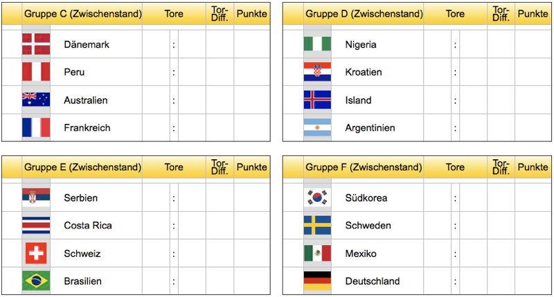 Planer für die Fussball-WM 2018